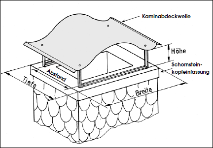 eka_kaminabdeckung_schema_z3