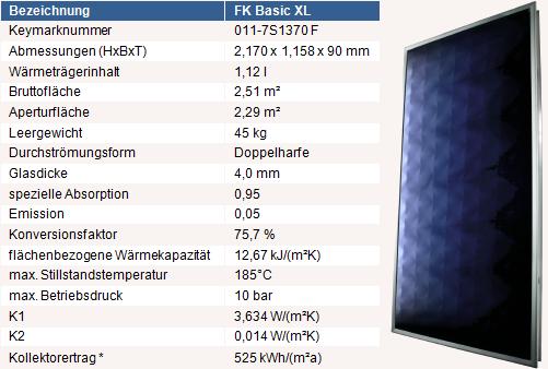 solaranlagen_aufdach_basic_xl_technik