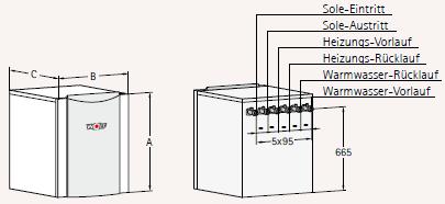Sole-/Wasser-Wärmepumpe - BWS - technische Zeichnung -Wolf