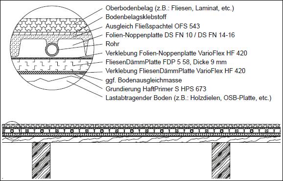 Fußbodenheizung Auf Holzbalkendecke emejing fußbodenheizung auf holzbalkendecke ideas thehammondreport