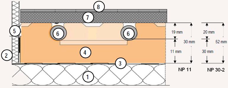 Bodenaufbau Noppenplattensystem Baudochselbst De