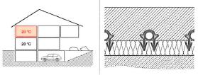 Fußbodenheizung Tackersystem Bodenaufbau Skizze_01